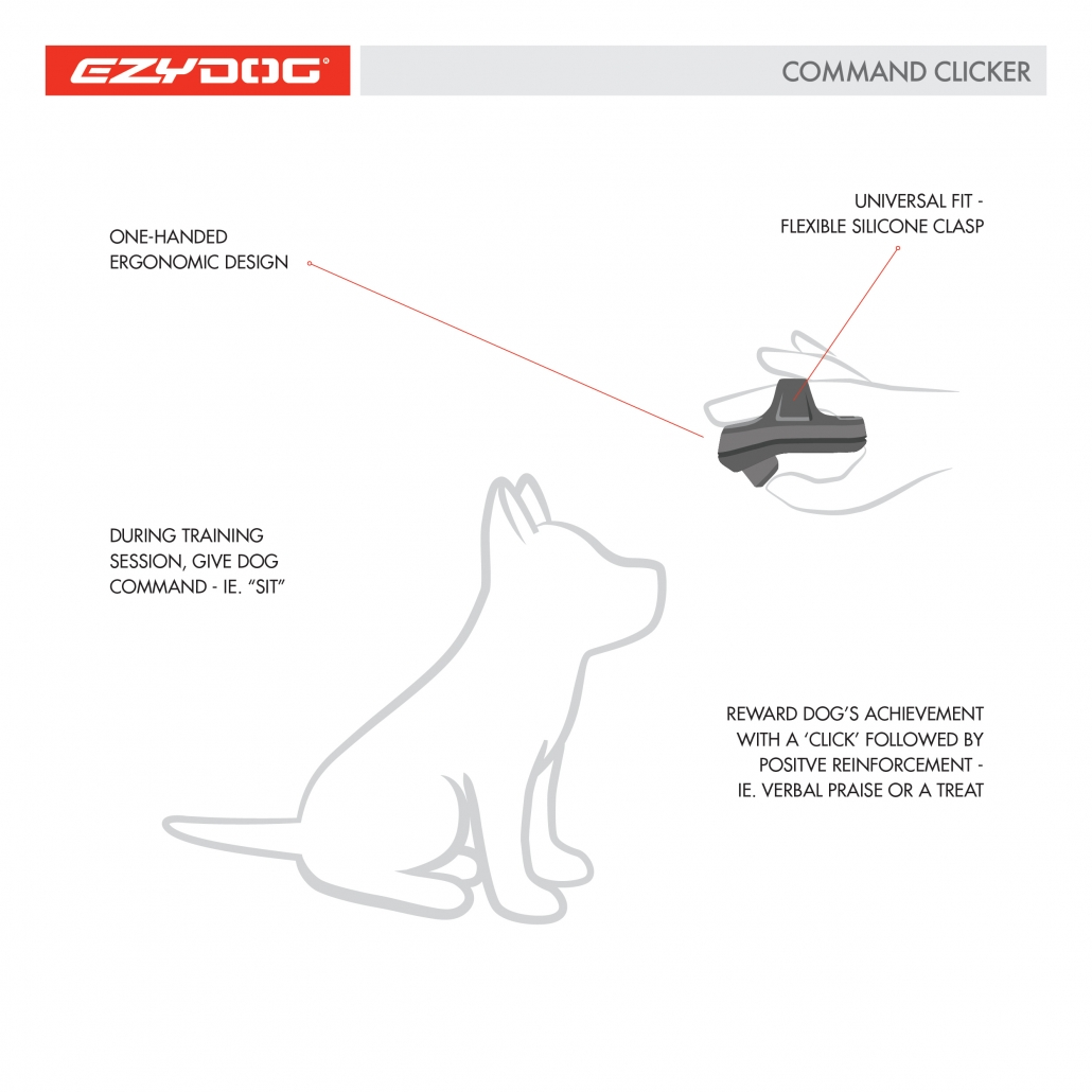 EzyDog Command Training Clicker